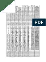 topografia-medición con scinta .docx