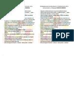 Estrategias para la estimulación y fortalecimiento de la comunicación y el lenguaje NIVELES MEDIOS