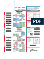 ACLS AHA Guidelines 2006 Poster