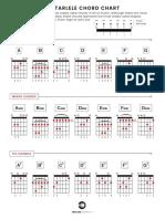 ULTP Guitarlele Chord Chart