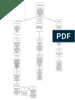 Mapa de Inventarios