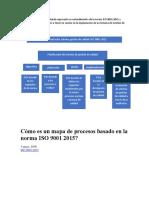 Elaborar Un Mapa Mental Donde Represente Su Entendimiento de La Norma ISO 9001