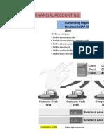 sap fi enterprise structure