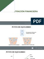 4- Mod- Punto de Equilibrio, Estructura Financiera