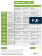 10 Point Blog Post Audit