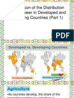 Scribd Comparison of Manpower Distribution Among Countries