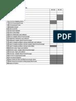 Spring 2019 Course Checklist CS