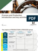PROCESS Roadmap 2016.pptx