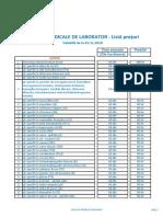 listapreturianalize.pdf