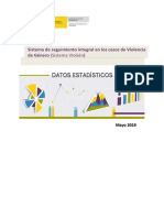 Datos Estadisticos Mayo