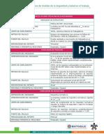fichas tecnicas inficadores.pdf