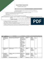 PLANIFICACION HUERTA LCSMSSD.docx