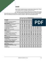 ABBDriveLibraryExport.pdf