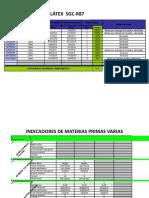 Indicador Materias Primas 2018