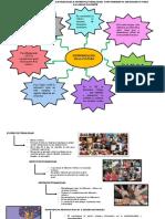 Blog 2 Gestión Educativa. Enfoques y Procesos (1)