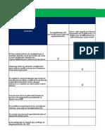 Matriz de Riesgos y Controles Para La Implementación de Un ERP.