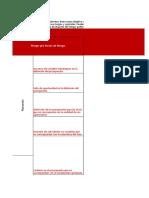 Matriz de Riesgos y Controles Diseño y Ejecución Del Presupuesto.
