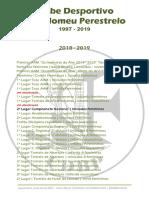 palmares 1997 2019 v3