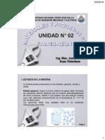 Materiales y Procesos - Unidad 2.1.pdf