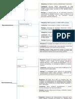 369747634-cuadro-sinoptico-neurotransmisores-docx (1).docx