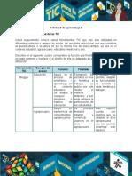 Evidencia_Funcionalidad_de_las_TIC_AA2_ ANA.doc