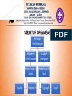Struktur Pramuka