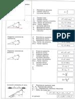 Tabla de Ecuaciones Para Circuitos RLC