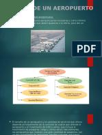 Exposición aeropuerto