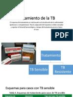 Tratamiento de La TB Sensible