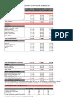 Plantilla Para Elaborar Un Plan Financiero