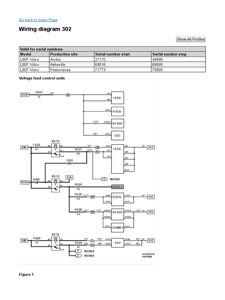 volvo l90f wiring diagram - wiring diagram point flu-digital -  flu-digital.lauragiustibijoux.it  flu-digital.lauragiustibijoux.it