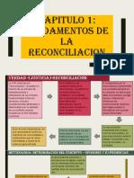 1.-RECONCILIACION