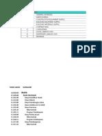 Kode Akun Dan Laporan Akutansi