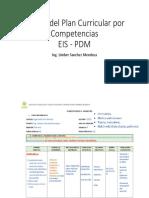 Diseño Del Plan Curricular Por Competencias EISPDM