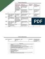 Plan de alimentación de Ricardo de la Garza#3.pdf