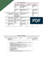 Plan de alimentación de Ricardo de la Garza#1.pdf