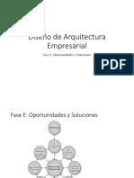 TOGAF - E Oportunidades - Resumen