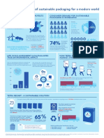 Infographic Tetra Recart