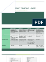 Effective Contract Drafting – Part 3