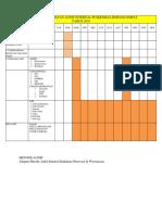 Format rencana audit.docx