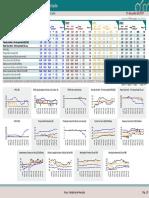 Relatório Focus 24-06-19