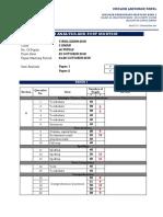 ITEM ANALYSIS 3 AMAN.docx