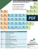 Gerenciamento-de-Projetos-baseado-no-ICB-IPMA.pdf