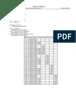 Listagem de Coeficientes