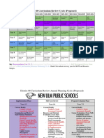 copy of district 88 curriculum review cycle  proposed