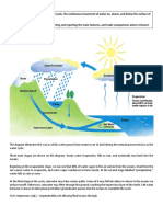 Water Cycle (Sample Report)