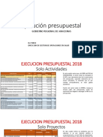 Ejecucion Presupuestal AMAZONAS 2018