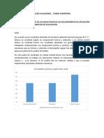 ANÁLISIS COMPARATIVOS DE LOS RESULTADOS DE LOS DOS MOMENTOS DE APLICACIÓN DE SISAT Y LOS TRES MOMENTOS DE EVALUACIÓN.docx
