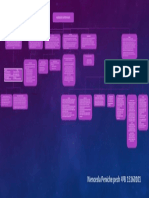 mapa concetual de la unidad 4 procesos de fabricacion acabados superficiales