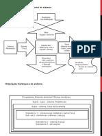 Caracterização e posição serial do sistema Ergonomia